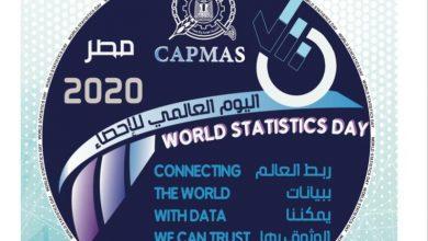 صورة البريد تصدر طابع بريد تذكاري بمناسبة اليوم العالمي للإحصاء